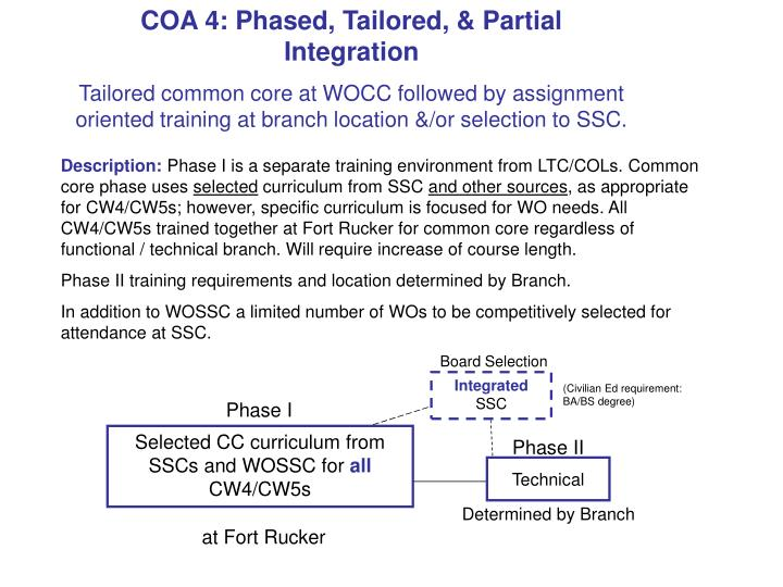 COA 4: Phased, Tailored, & Partial Integration