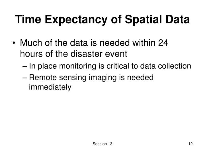 Time Expectancy of Spatial Data