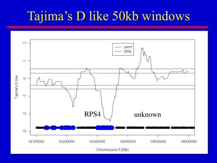 Tajima's D like 50kb windows