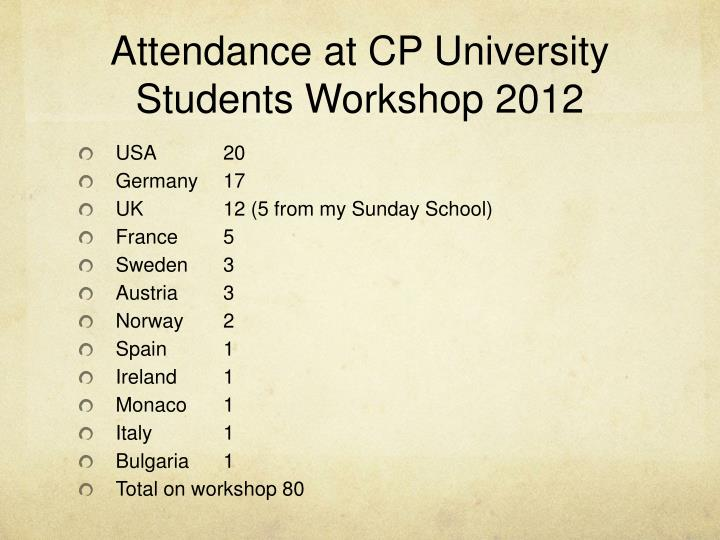 Attendance at CP University Students Workshop 2012