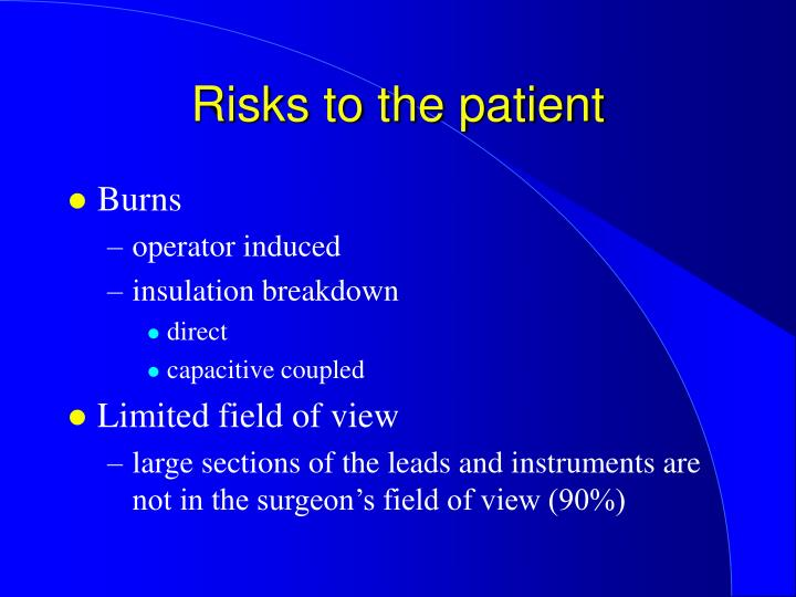Risks to the patient