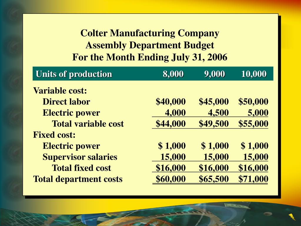 Colter Manufacturing Company