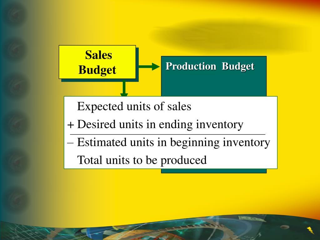 Production  Budget