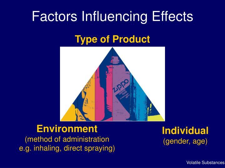 Factors Influencing Effects