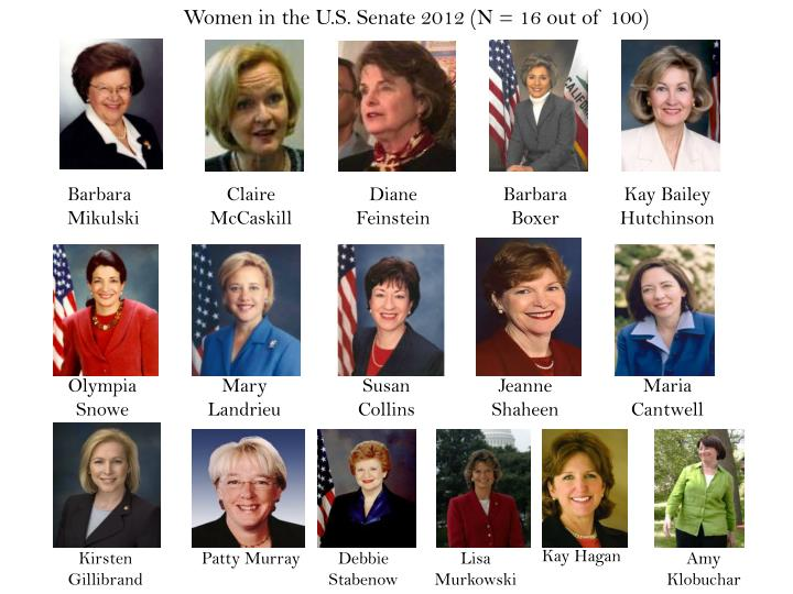 Women in the U.S. Senate 2012 (N = 16 out of 100)