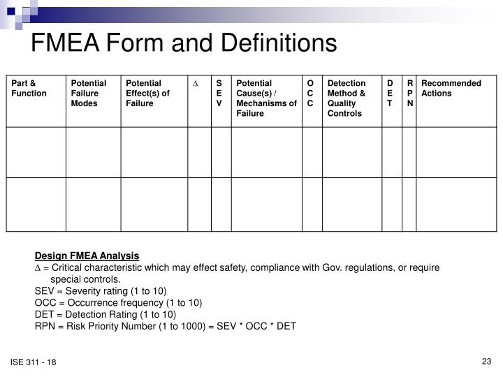 FMEA Form and Definitions