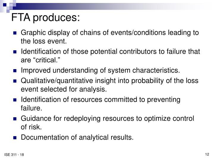 FTA produces: