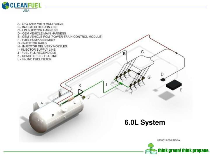 6.0L System
