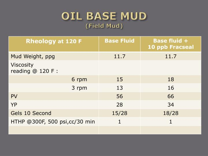 OIL BASE MUD
