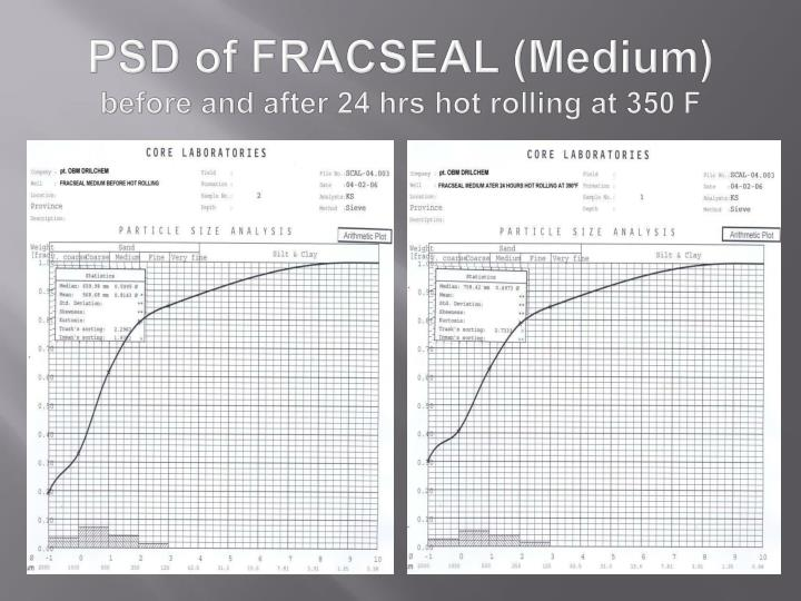 PSD of FRACSEAL (Medium)