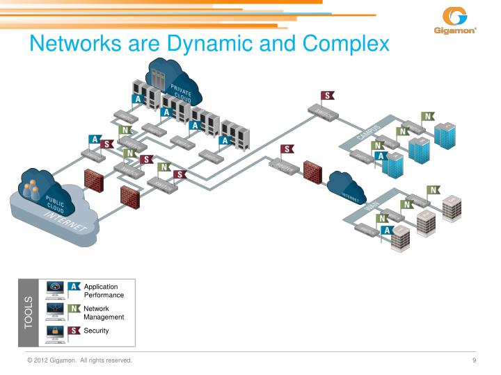 Networks are Dynamic and Complex