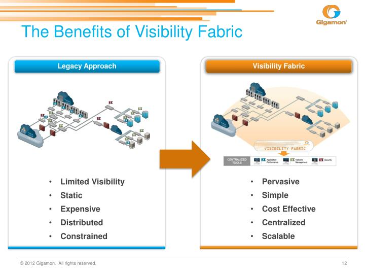 The Benefits of Visibility Fabric
