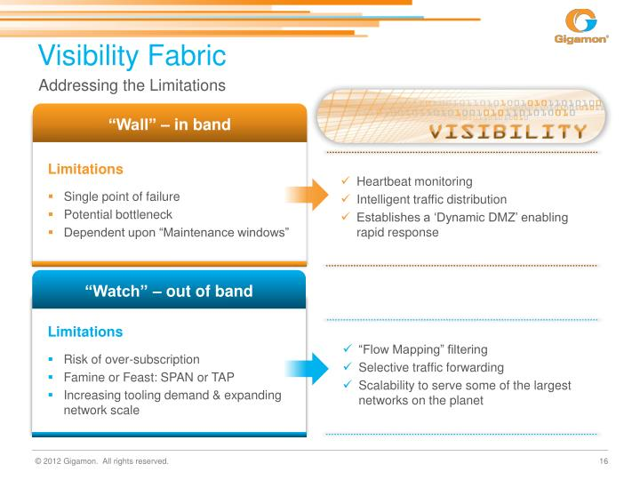 Visibility Fabric