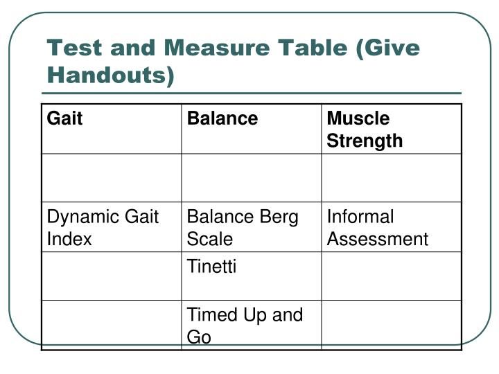 Test and Measure Table (Give Handouts)