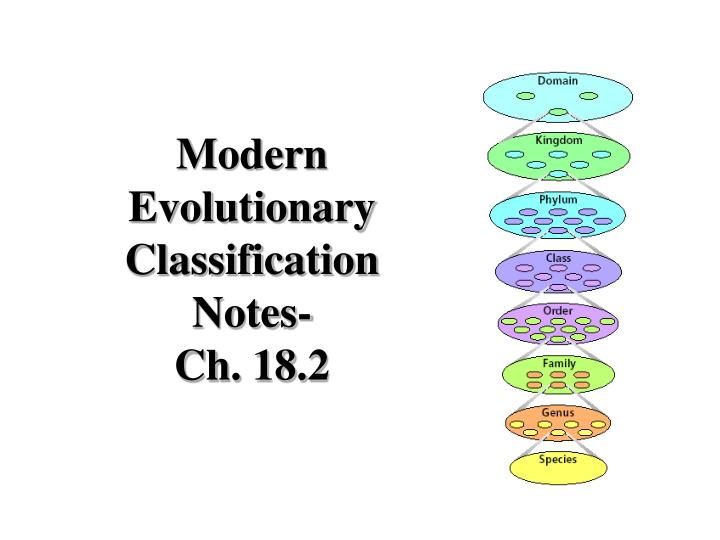 Modern Evolutionary Classification
