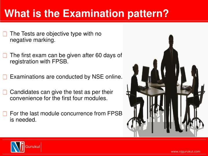 What is the Examination pattern?
