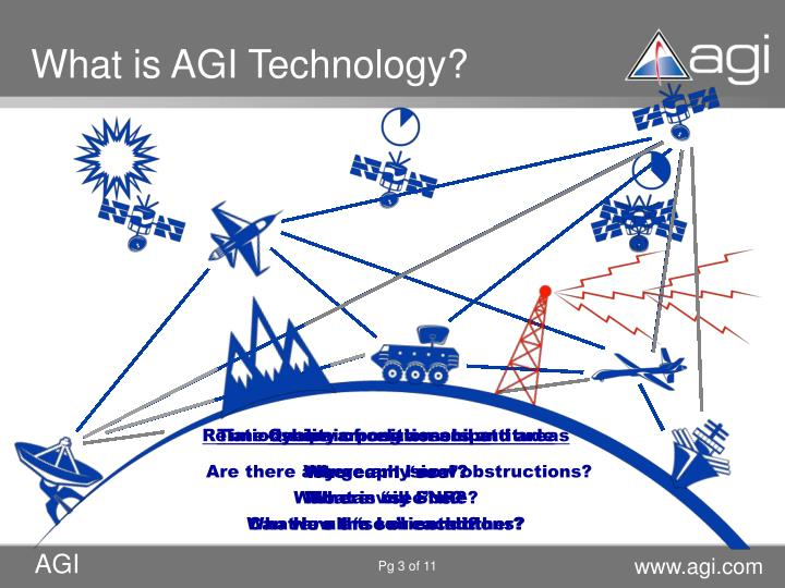 What is AGI Technology?