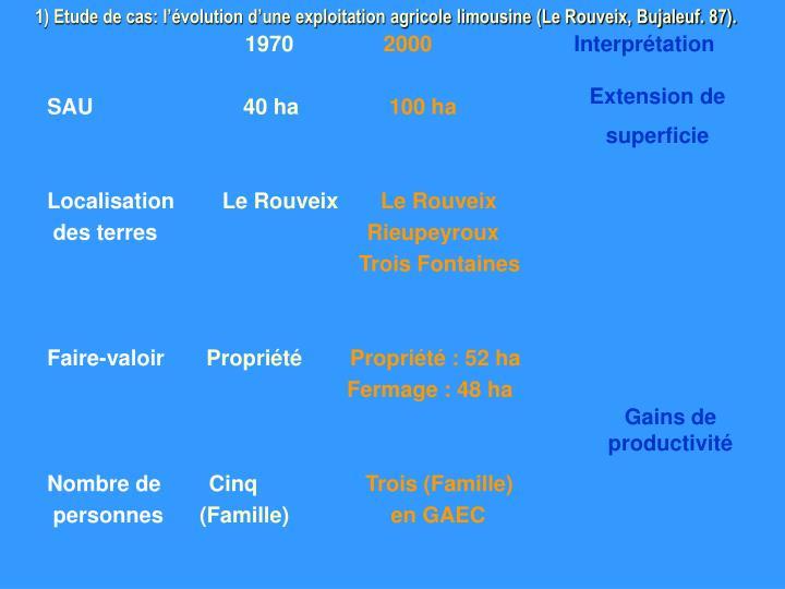 1) Etude de cas: l'évolution d'une exploitation agricole limousine (Le Rouveix, Bujaleuf. 87).