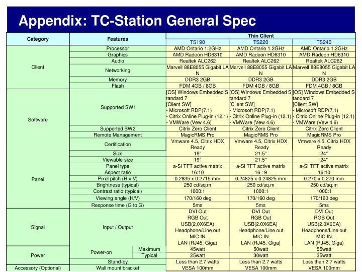 Appendix: TC-Station General Spec