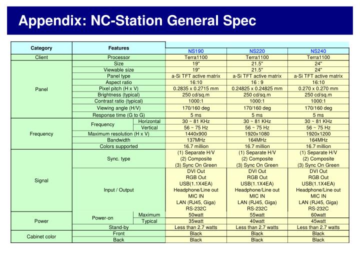 Appendix: NC-Station General Spec