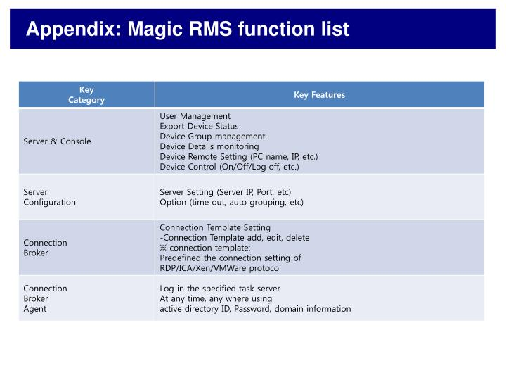 Appendix: Magic RMS function list