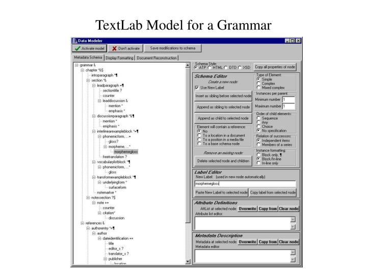 TextLab Model for a Grammar
