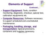 elements of support continued1