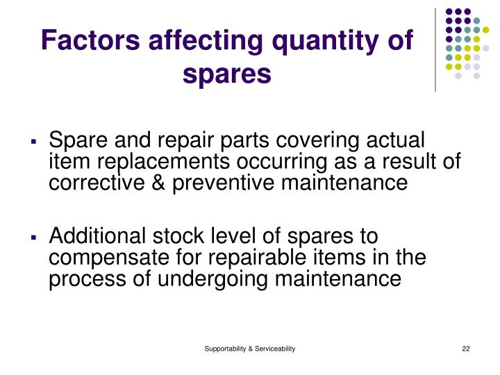 Factors affecting quantity of spares