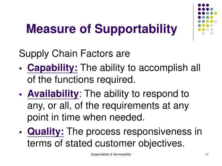 Measure of Supportability
