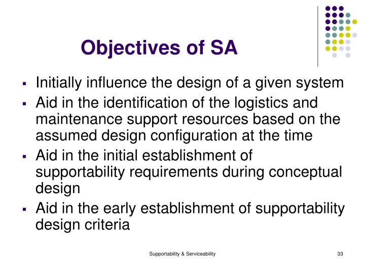 Objectives of SA
