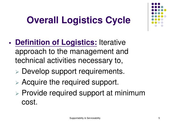 Overall Logistics Cycle