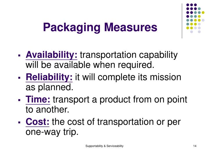Packaging Measures