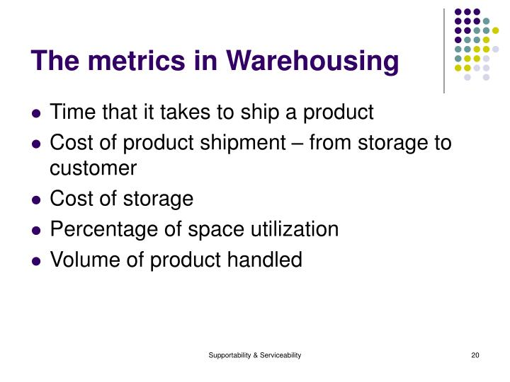 The metrics in Warehousing