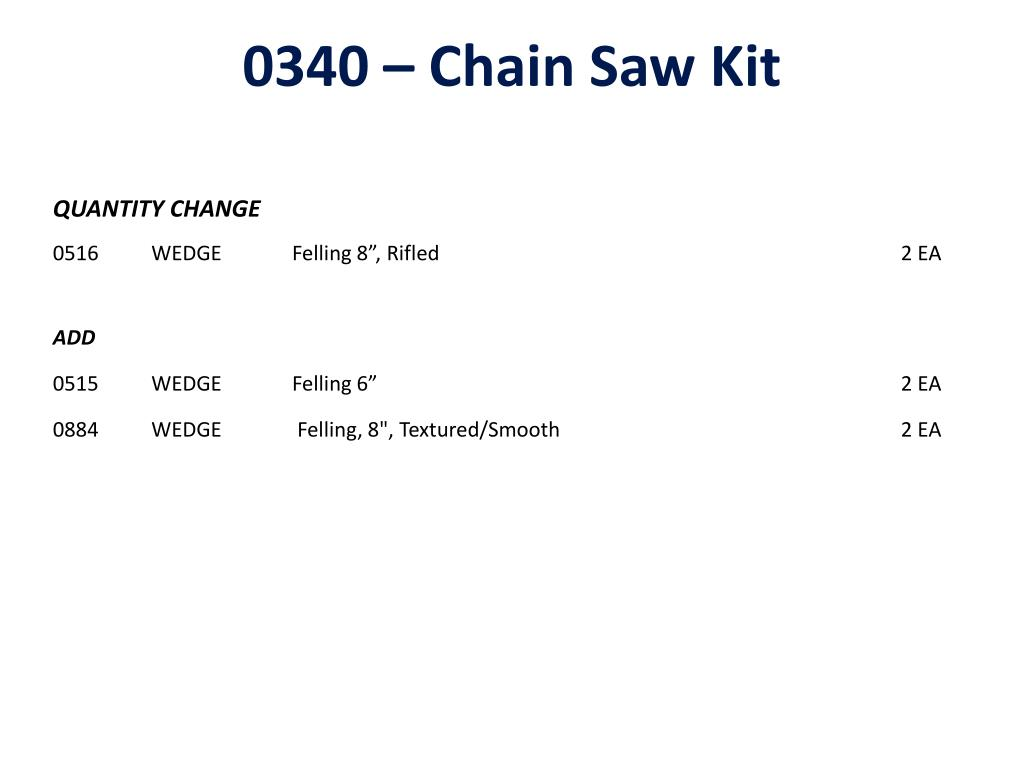 0340 – Chain Saw Kit