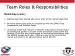team roles responsibilities3