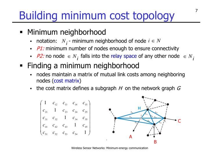 Building minimum cost topology