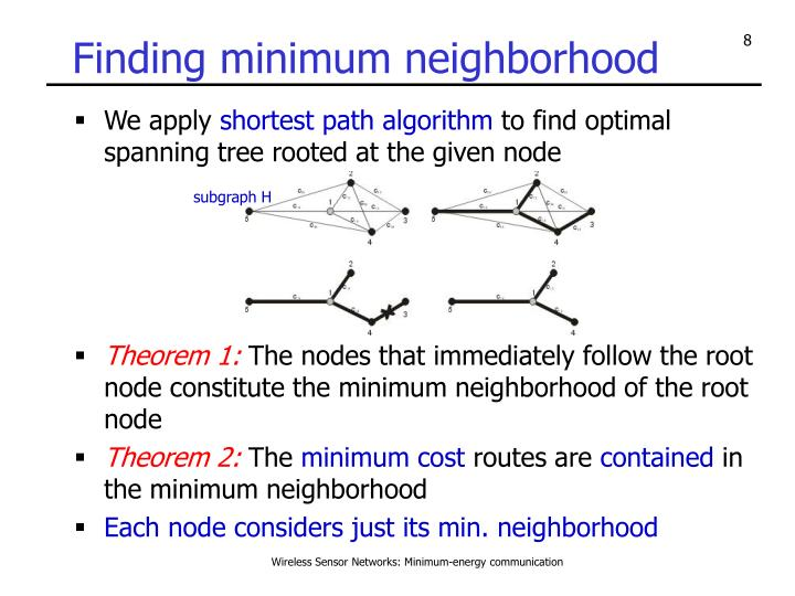 Finding minimum neighborhood