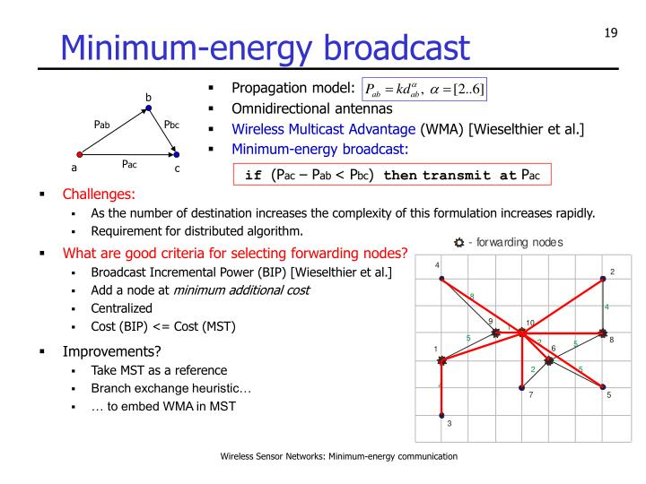 Minimum-energy broadcast: