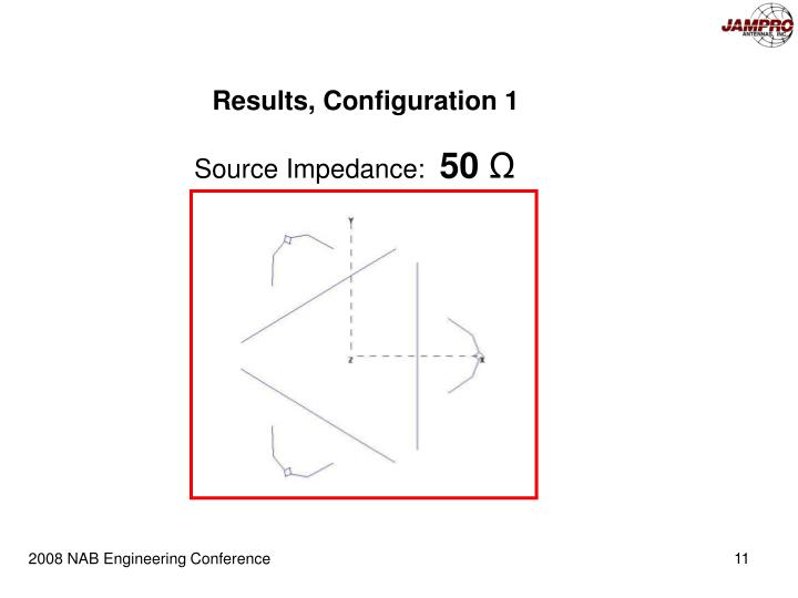 Results, Configuration 1