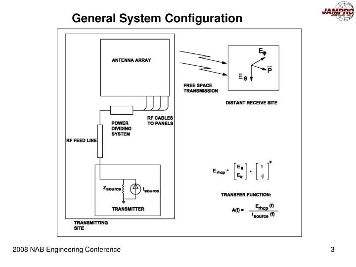 General System Configuration