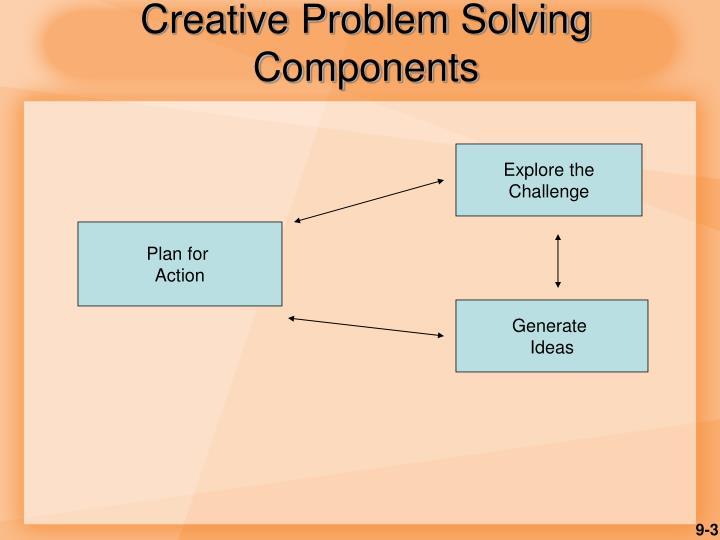 Creative Problem Solving Components