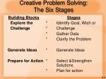creative problem solving the six stages