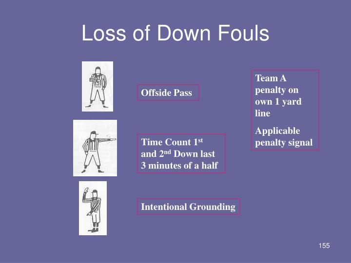 Loss of Down Fouls