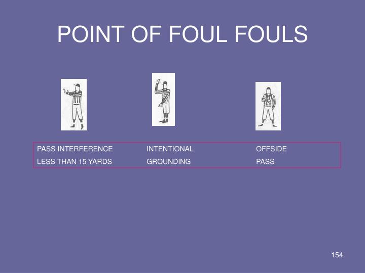 POINT OF FOUL FOULS