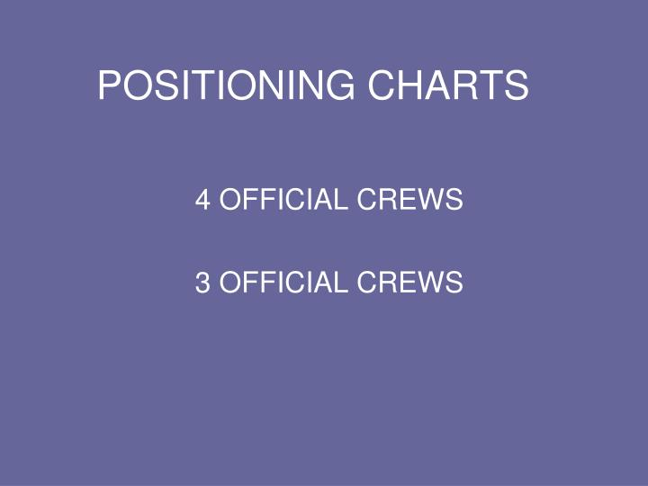 POSITIONING CHARTS