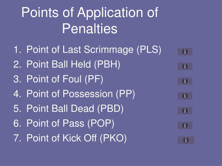 Points of Application of Penalties