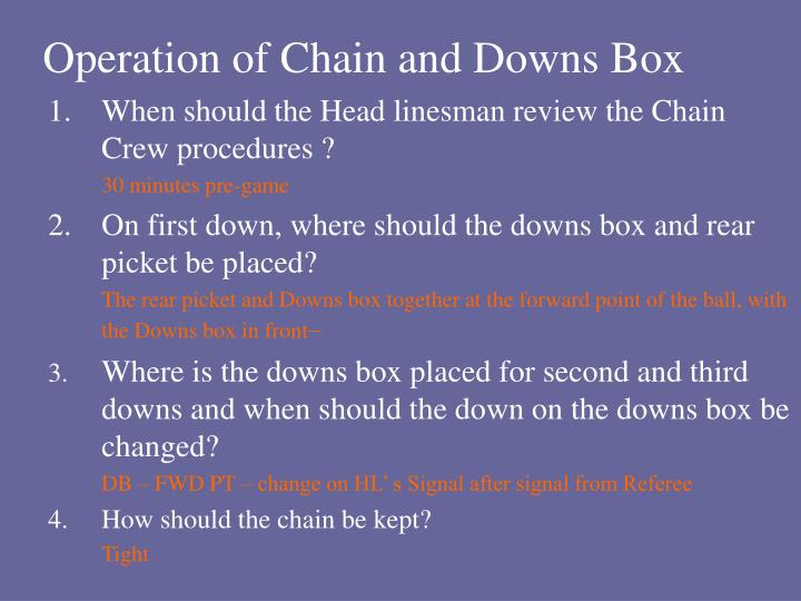 Operation of Chain and Downs Box