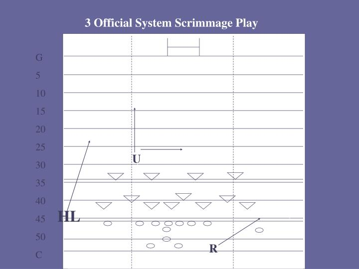 3 Official System Scrimmage Play