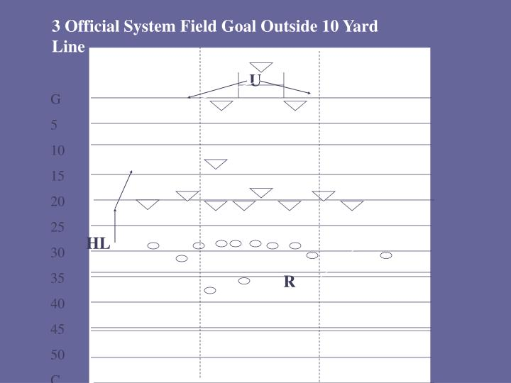 3 Official System Field Goal Outside 10 Yard Line