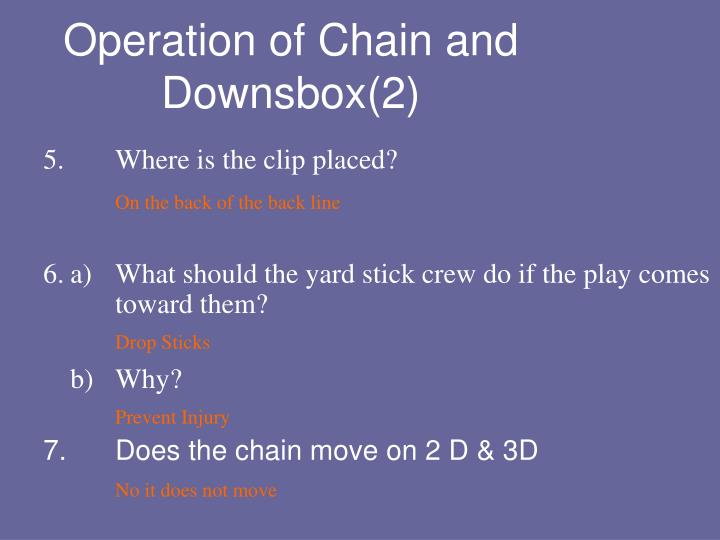 Operation of Chain and Downsbox(2)